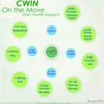 CWIN_one month